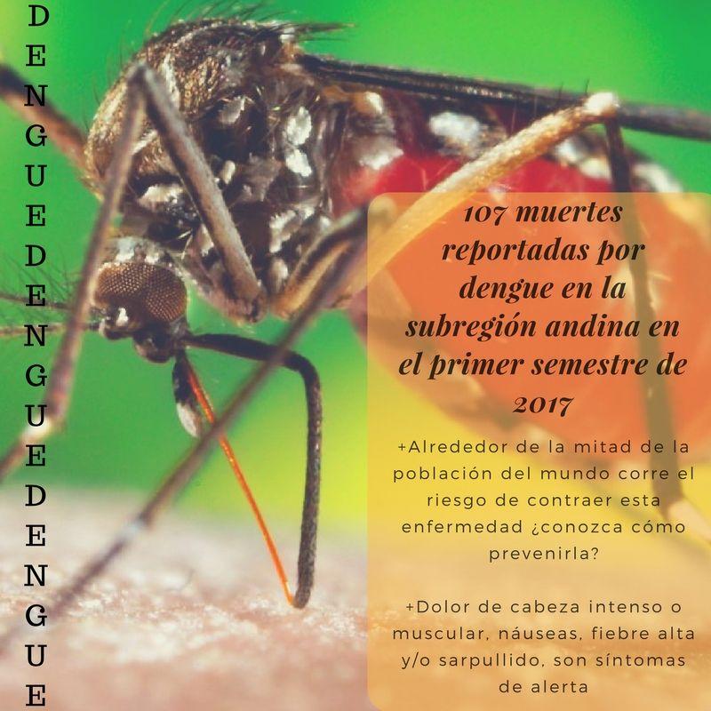 Zika - Formula Medica