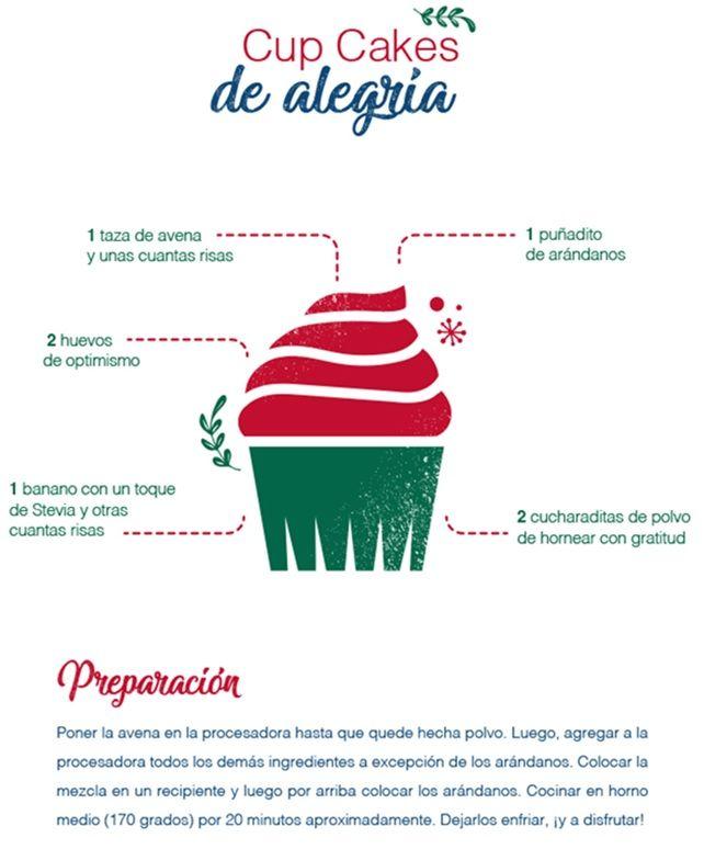 Cup cakes de alegria - Formula Medica