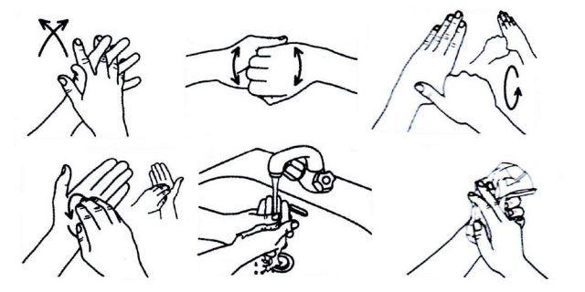 Colombianos reconocen la necesidad de lavarse las manos - Fórmula Médica