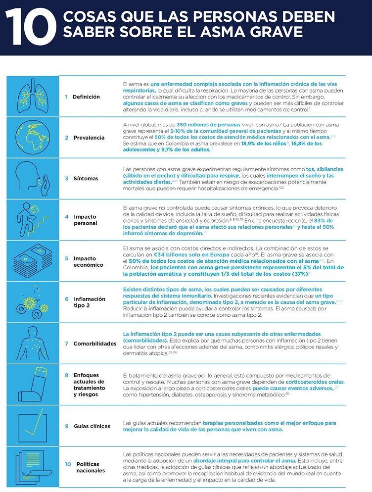10 cosas que debes saber sobre el asma - Fórmula Médica