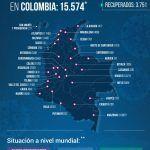 15.574 personas en Colombia tienen COVID-19 - Fórmula Médica