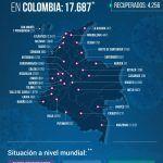 17.687 personas en Colombia tienen COVID-19 - Fórmula Médica