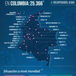 25.366 personas en Colombia tienen COVID-19 - Fórmula Médica