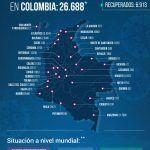 26.688 personas en Colombia tienen COVID-19 - Fórmula Médica