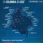 31.833 personas en Colombia tienen COVID-19 - Fórmula Médica