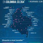33.354 personas en Colombia tienen COVID-19 - Fórmula Médica