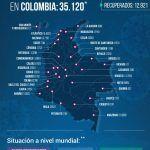 35.120 personas en Colombia tienen COVID-19 - Fórmula Médica