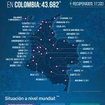 43.682 personas en Colombia tienen COVID-19 - Fórmula Médica
